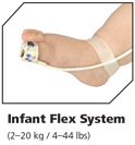 Nonin Infant Flex Sensor, 1m kabel_